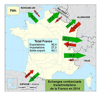 Echg_internx_élec_France