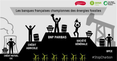 Banque champiogne des energies fossiles